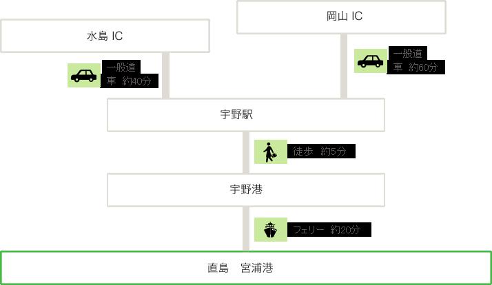 car_jp-01
