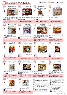 s1-飲食